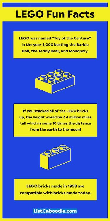 LEGO Fun Facts