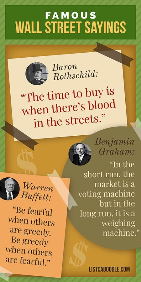 Famous Wall Street sayings graphic