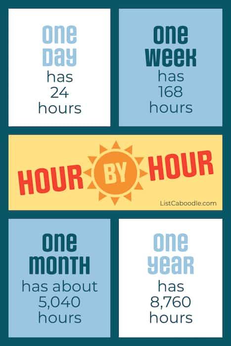 Hour measurements